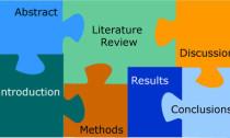 структура диссератации